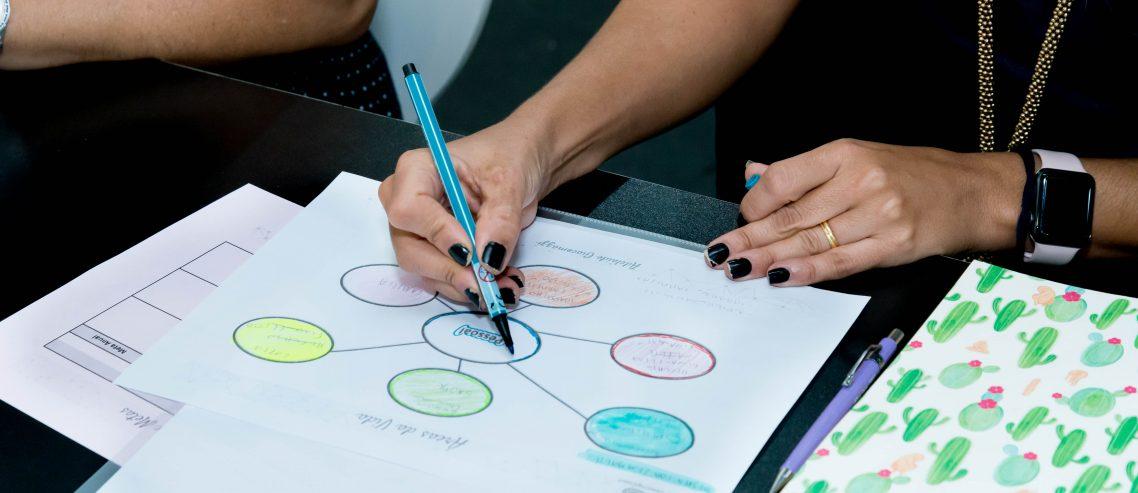 Workshops de Produtividade para Empreendedores